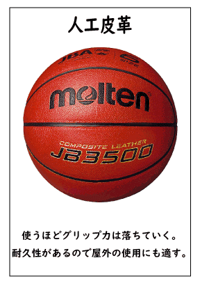 バスケットボール人工皮革
