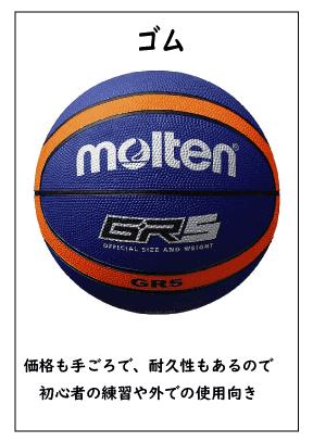 バスケットボール ゴム